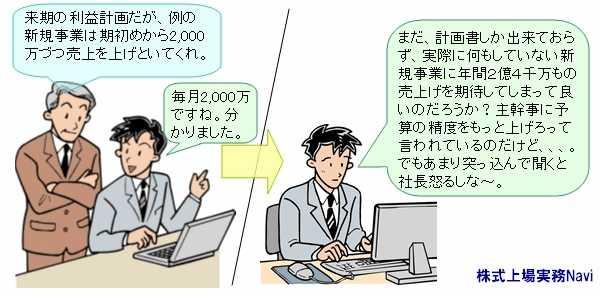 資本政策,事業計画